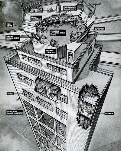 A cutaway illustration of the 11-story control tower at New York Idlewild Airport